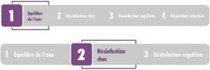 J2S Layout Toolbox - Bandeau automatisé
